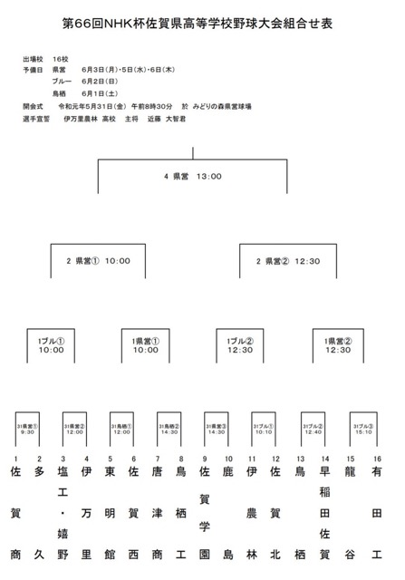 NHK杯佐賀県高校野球大会(2019)は5/31開幕です